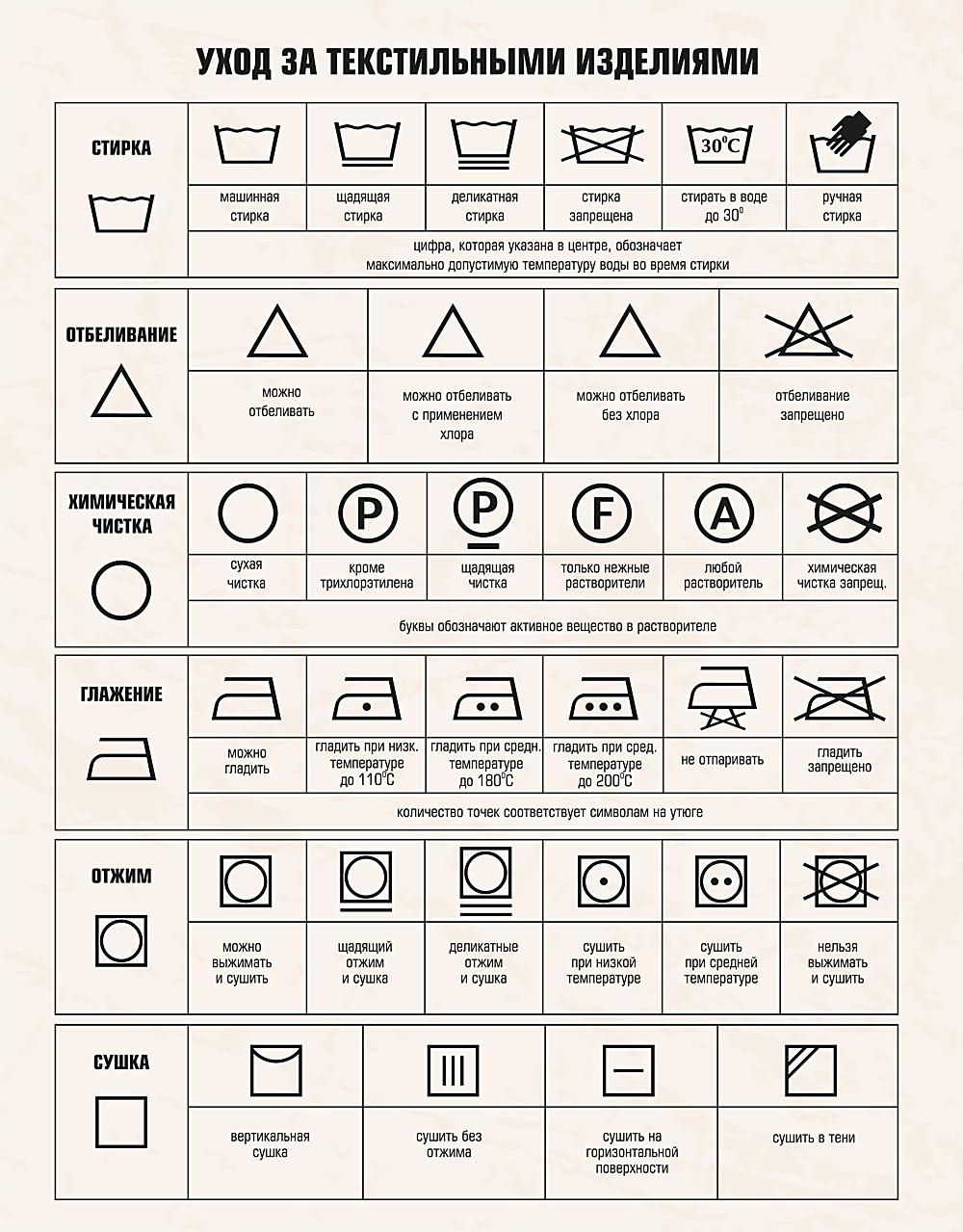 Значки На Этикетке Одежды