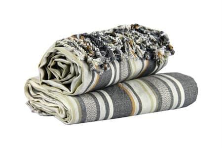 Рушник тканий д/відпочинку 100*180 диз.№4 - фото 17014